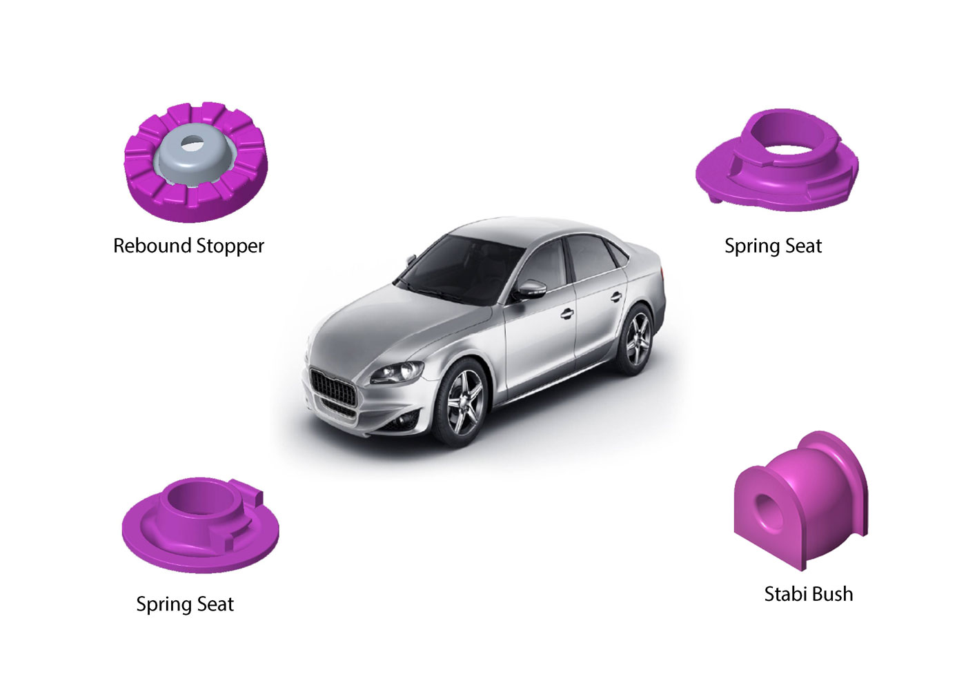 Automotive Rubber Parts Manufacturer & Supplier in India